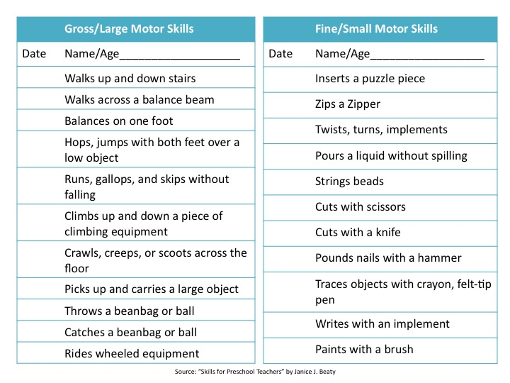 Pre school prep for kindergarten happy and blessed home for Fine motor skills assessment checklist