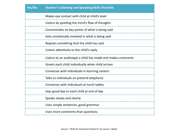 teachers-communication-skills